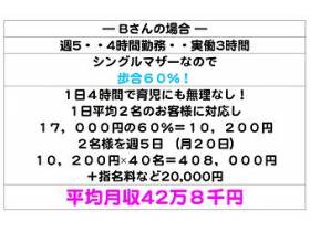 【平均月収】42万8千円