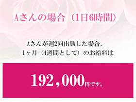 1日6時間×週2日=192,000円の収入