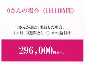 1日11時間×週2日=296,000円の収入